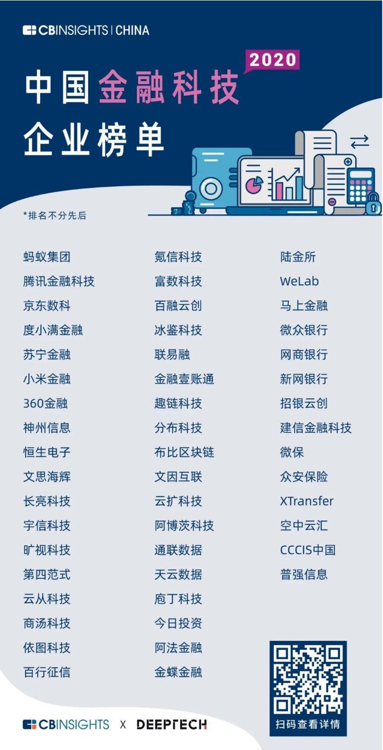 """文思海輝金融入選CB Insights""""中國金融科技50強""""榜單"""