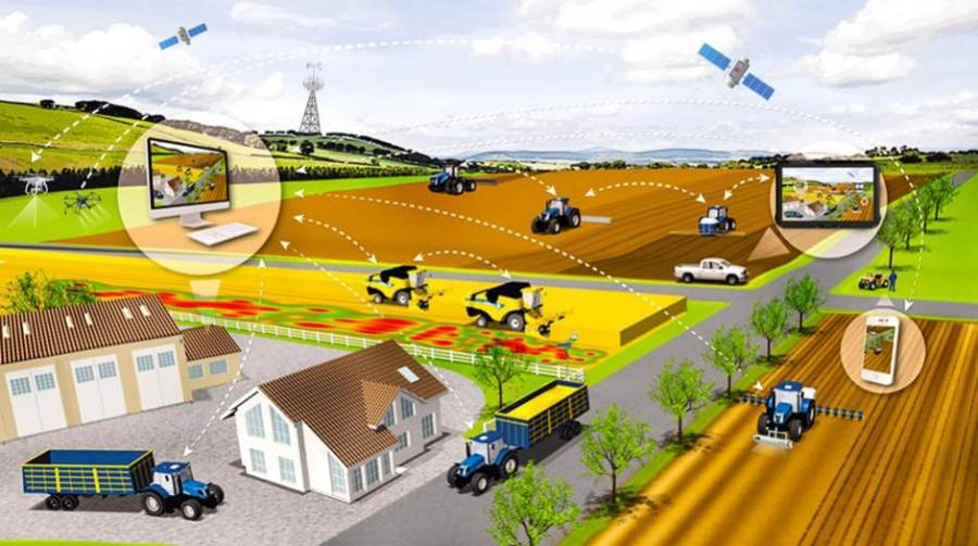 北斗完成组网,农机自动导航产业驶入快车道
