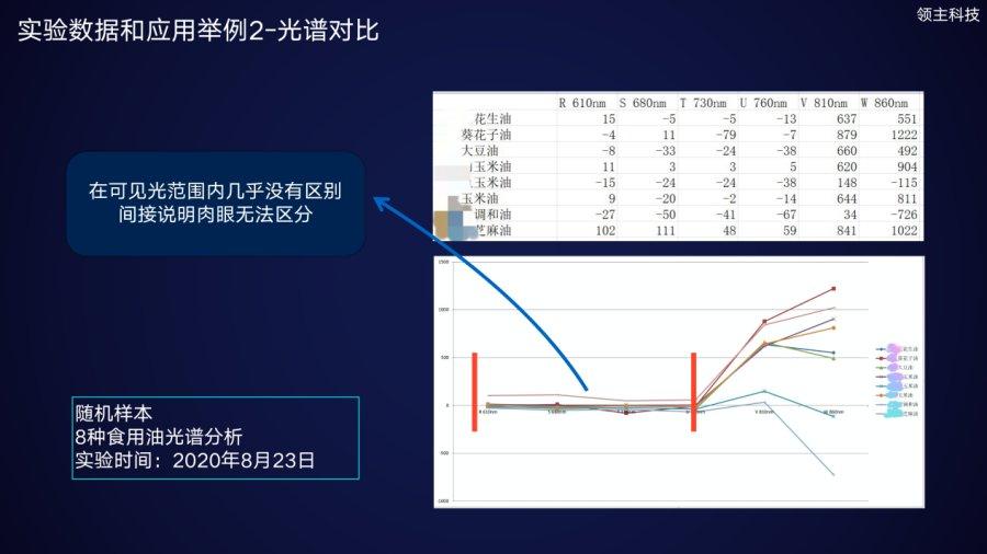 《【区块链技术】领主科技CEO刘大鸿服贸会演讲:区块链技术加持粮食追溯》