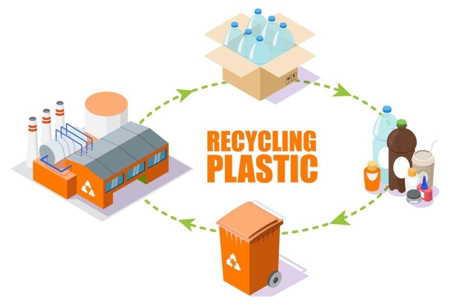 科茂环境:废塑料走化学回收还是焚烧发电