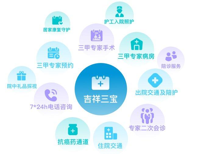 """""""吉祥三宝""""全新上线 万达信息旗下蛮牛健康打造""""保险+健康管理服务""""模式样本"""
