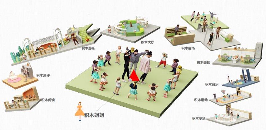 积木宝贝乐客城中心与能量小象战略合作 跨界推进儿童体能领域深耕