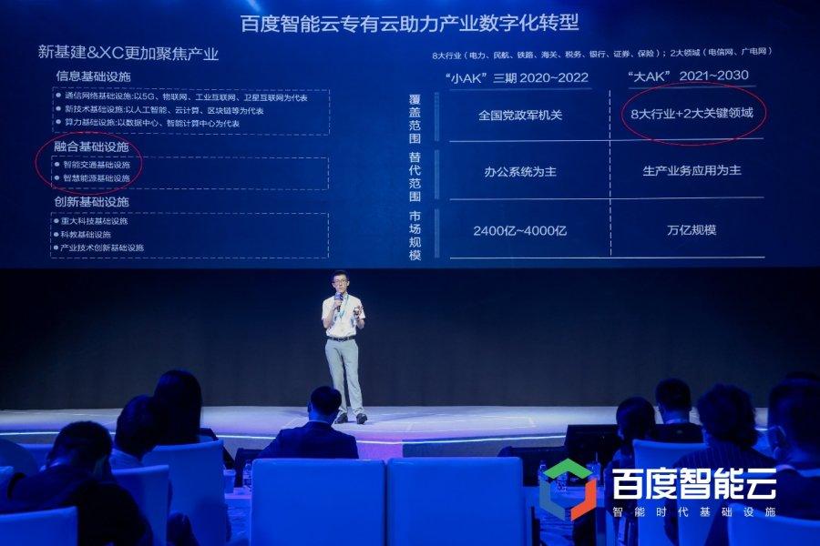 百度网盘所聚焦百度云智峰会2021 聚焦产业创新实践落地-奇享网